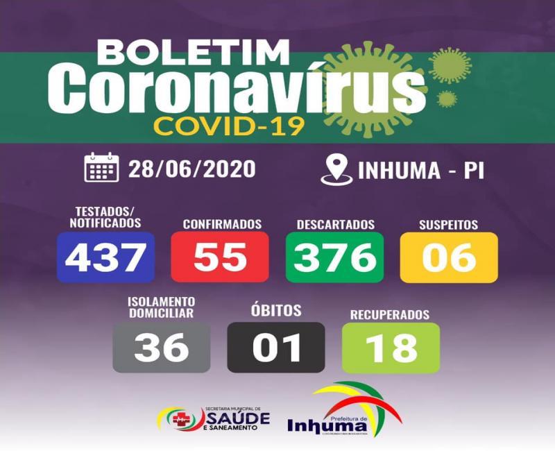 Saúde de Inhuma divulga atualização dos casos de Covid-19