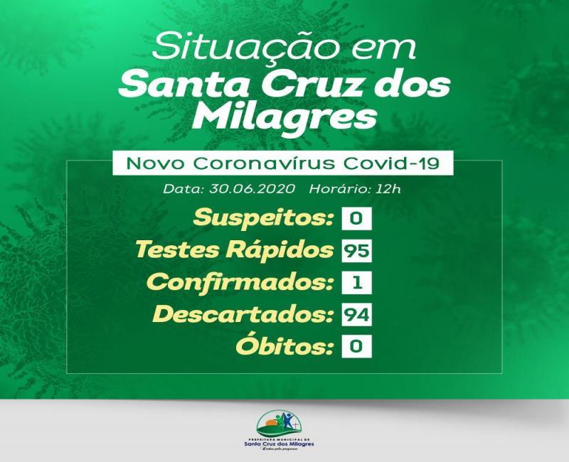 Santa Cruz dos Milagres confirma primeiro caso de Covid-19 na cidade