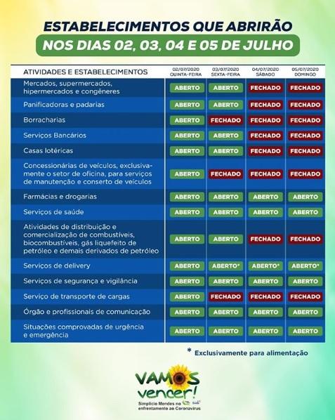 Veja a tabela com serviços disponíveis no fim de semana em Simplício Mendes