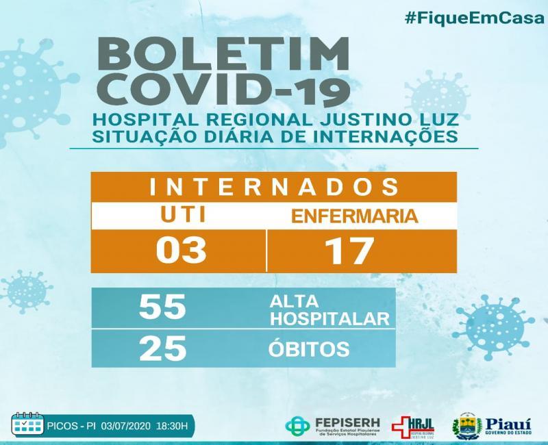 Hospital Regional de Picos registra três pacientes internados na UTI