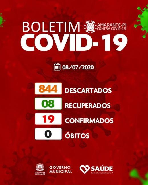 Boletim: Amarante registra mais 3 casos positivo da Covid-19