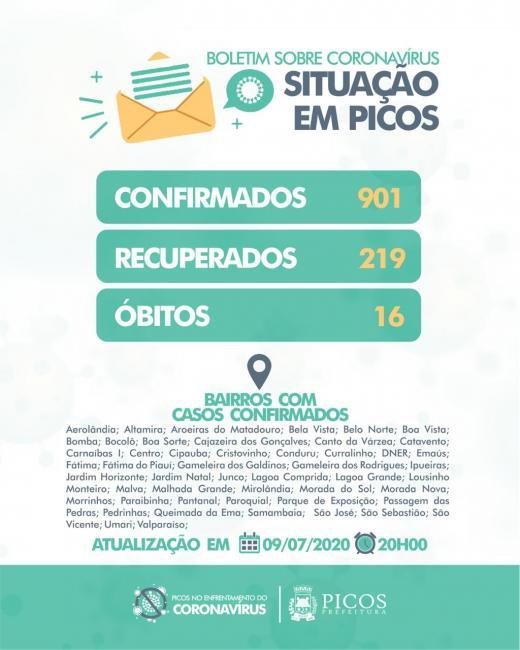Saúde registra 16 novos casos confirmados de Covid-19 em Picos