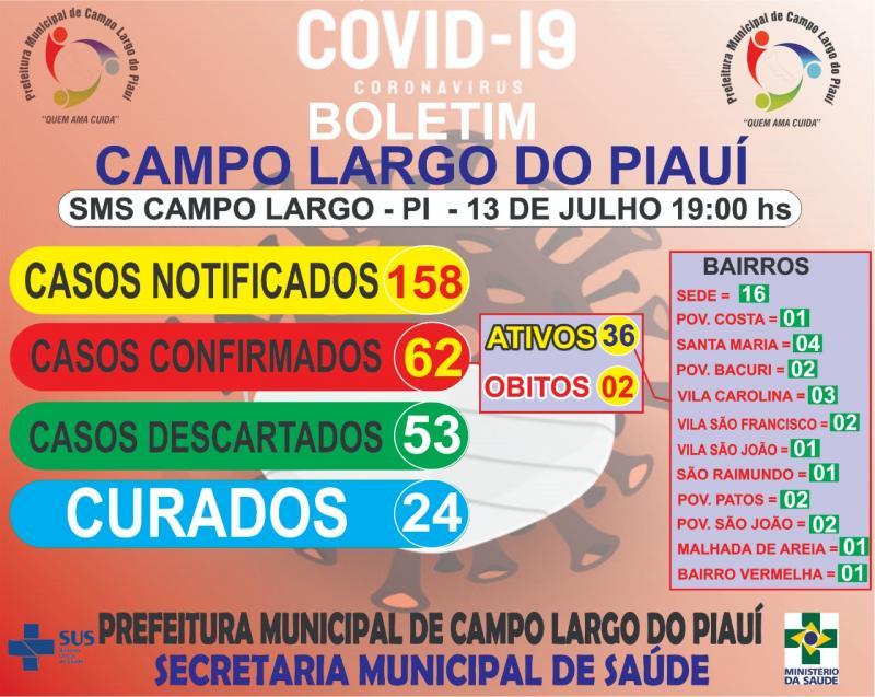 SMS divulga boletim Covid-19 nesta segunda (13) em Campo Largo do Piauí-PI