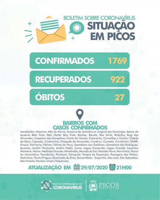 Saúde registra 40 novos casos de Covid-19 em Picos