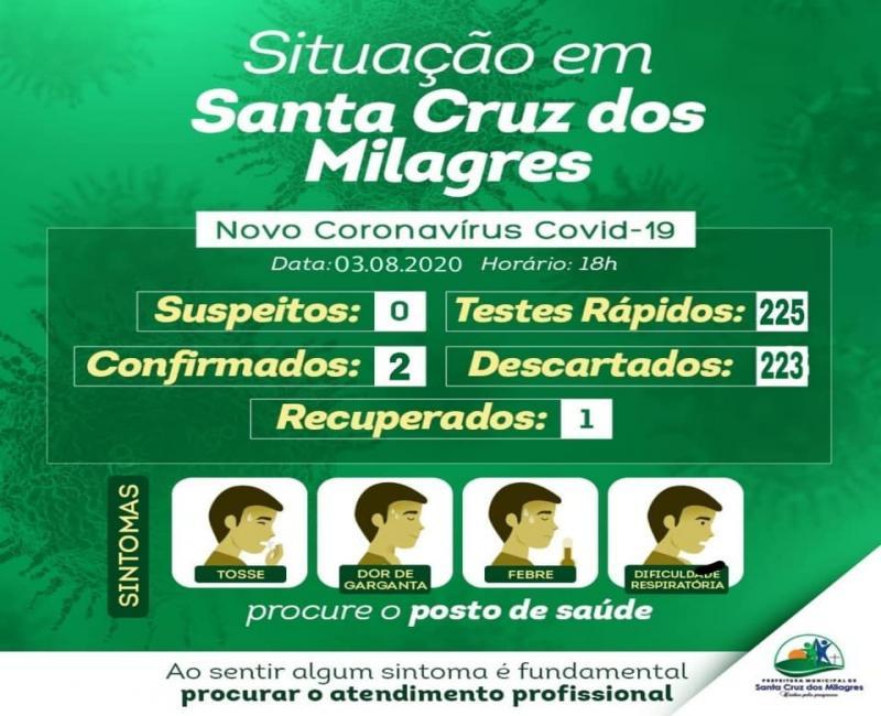 Santa Cruz dos Milagres divulga atualização dos casos de Covid-19
