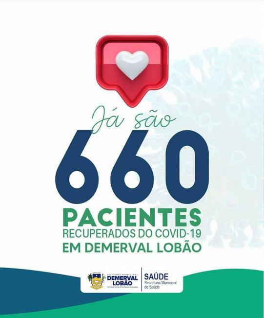 Demerval Lobão registra mais 34 altas médicas; já são 660 curas da Covid 19