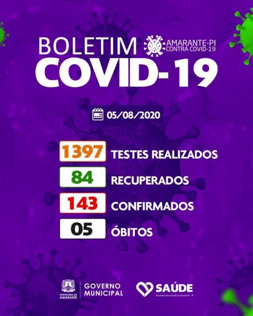 Amarante registra mais 20 pessoas recuperadas da Covid-19
