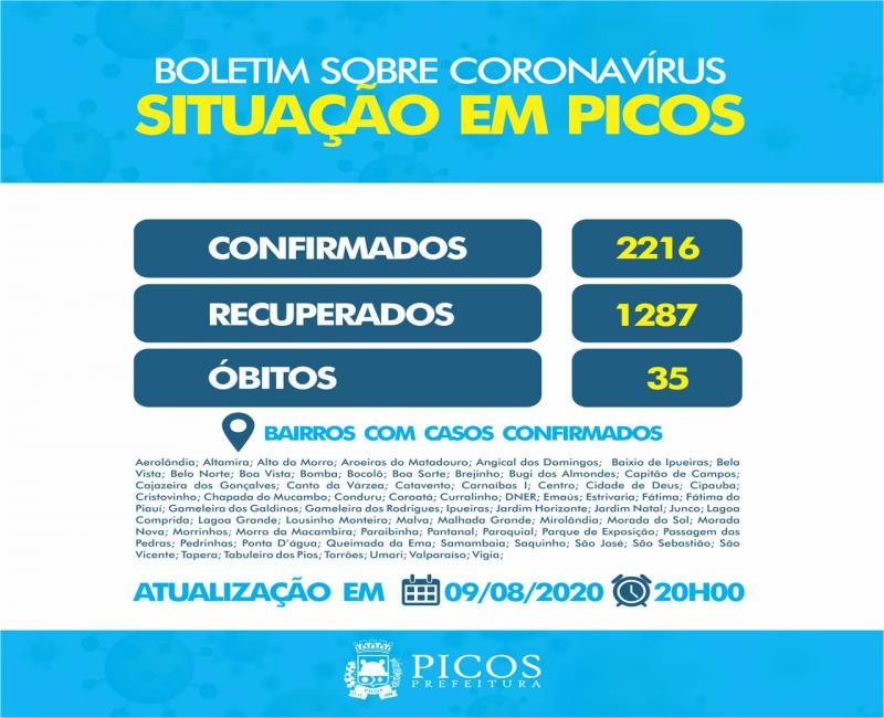 Saúde registra mais três óbitos por Covid-19 em Picos nas últimas 24 horas