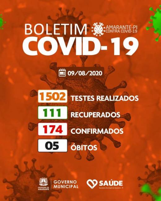 Amarante registra mais 07 pessoas recuperadas da Covid-19