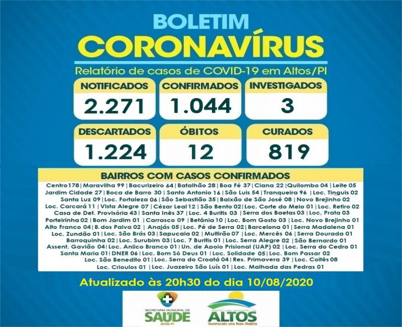 Altos | Confira o boletim atualizado sobre os dados da Covid-19