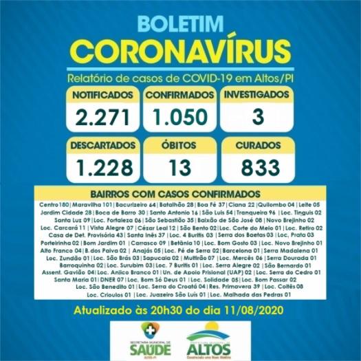 Altos registra o décimo terceiro óbito e mais 6 confirmados de Covid-19