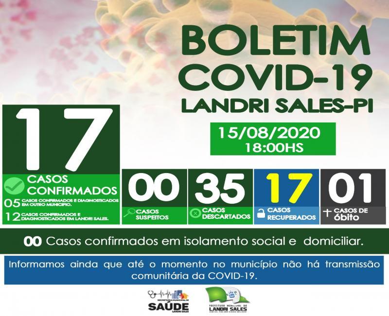 Landri Sales chega há 11 dias sem registrar novos casos da Covid 19