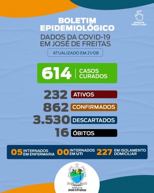 Boletim Epidemiológico de José de Freitas.
