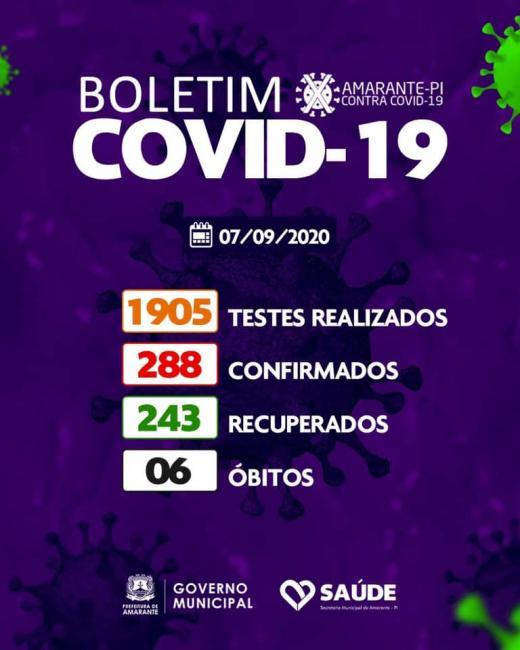 Amarante registra o sexto óbito por Covid-19 e mais 4 pessoas confirmadas