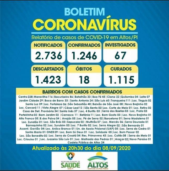 Altos registra 8 novos pacientes recuperados da Covid-19