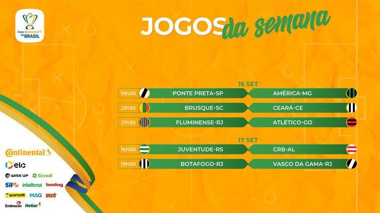 Três jogos movimentam a noite de hoje pela 4ª fase da Copa do Brasil