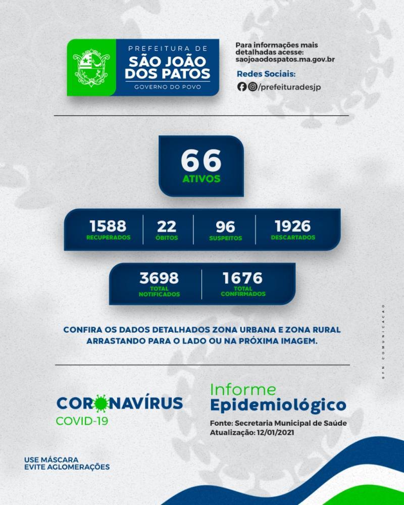 Boletim epidemiológico COVID-19 de hoje em São João dos Patos