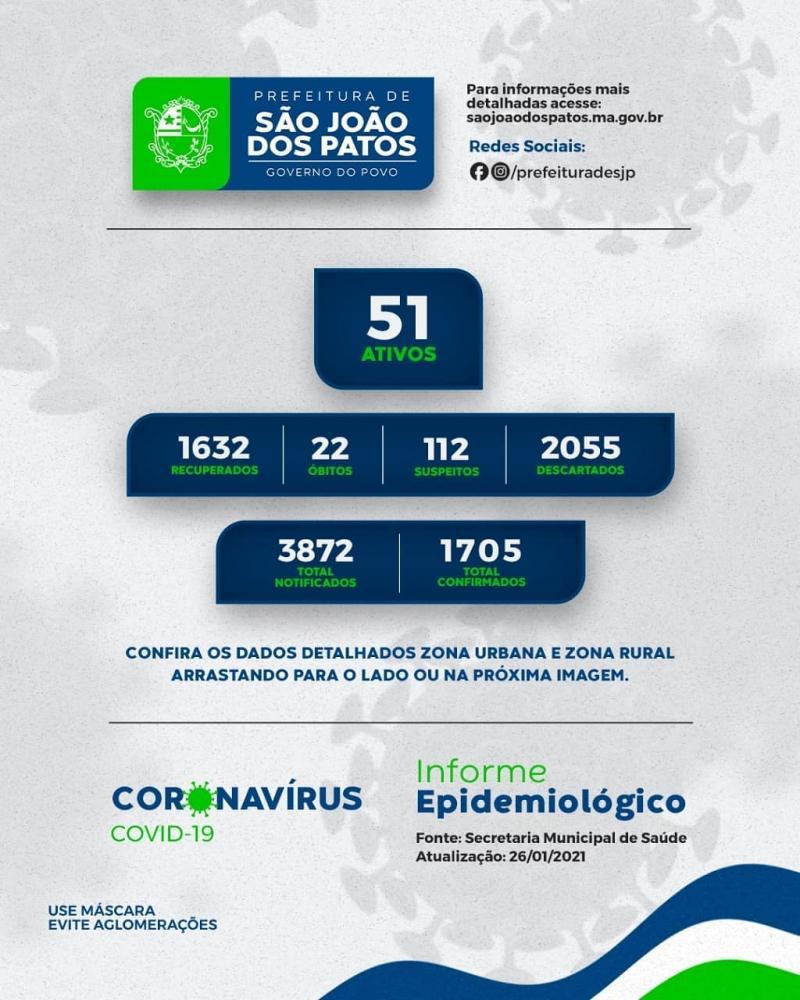 Boletim Epidemiológico COVID-19 26 de Janeiro 2021