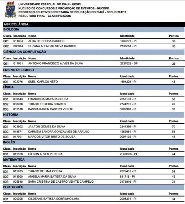 Veja os classificados no município de Agricolândia no teste seletivo para professores da SEDUC