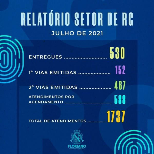 Relatório Julho 2021